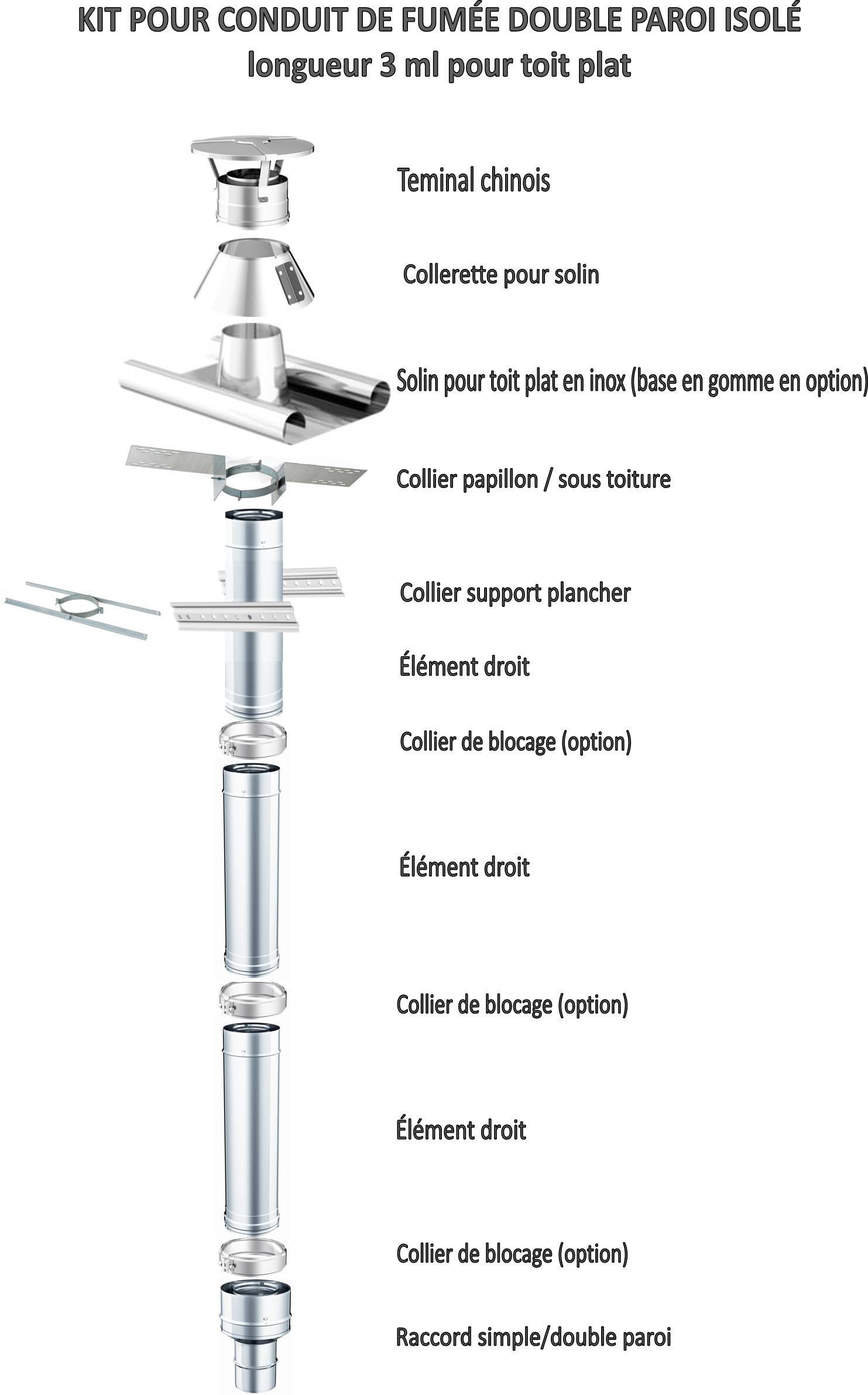 Kit n 10 pour toit plat longueur 3ml 200mm r f conduits de fum e kit conduit de - Sortie de toit poele a bois ...