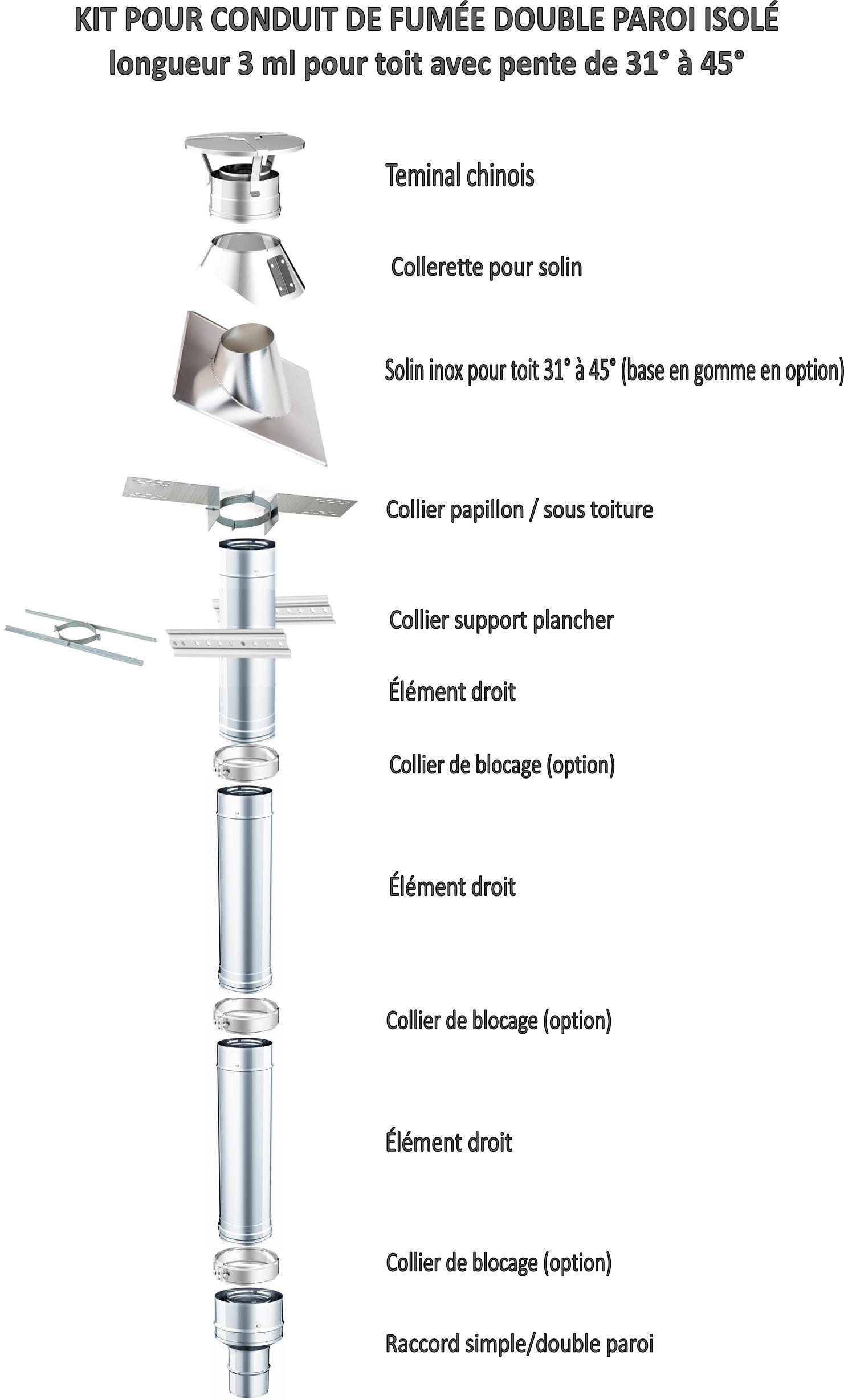 Cache Pour Conduit De Cheminée kit n°12 - pour toit 31° à 45° longueur 3ml Ø 200mm - réf
